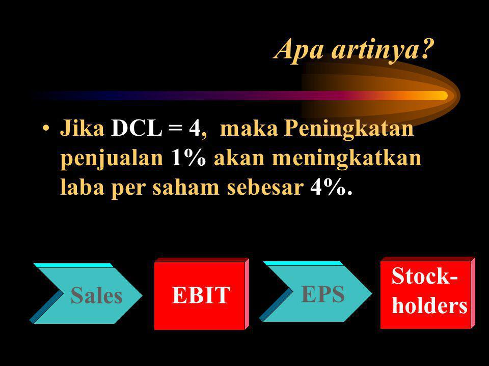 Apa artinya Jika DCL = 4, maka Peningkatan penjualan 1% akan meningkatkan laba per saham sebesar 4%.