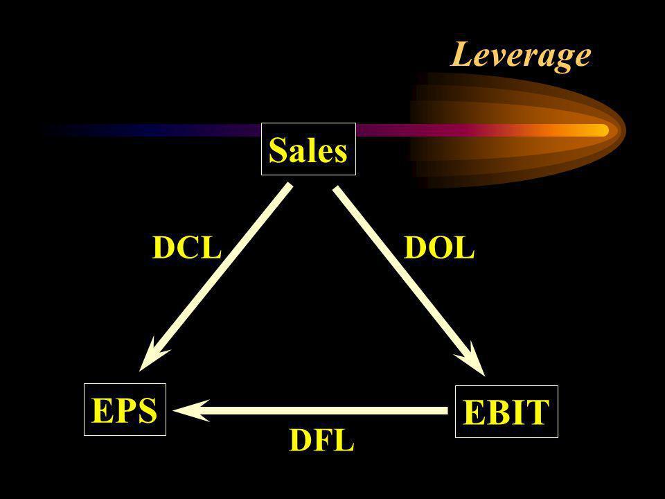 Leverage Sales EBIT EPS DOL DFL DCL