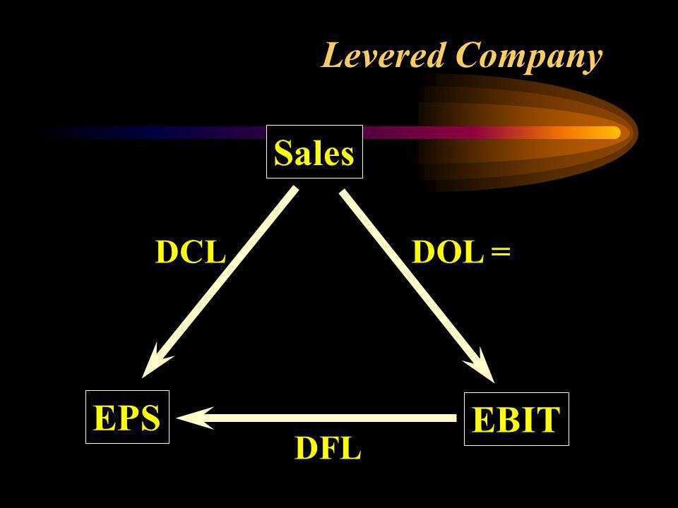Levered Company Sales EBIT EPS DOL = DFL DCL