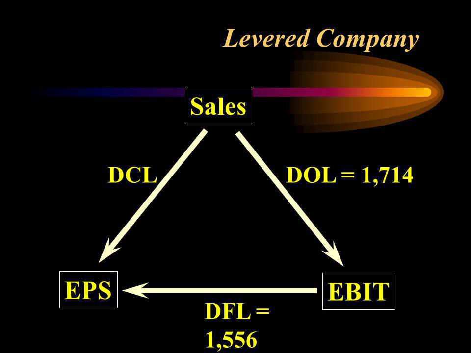 Levered Company Sales EBIT EPS DOL = 1,714 DFL = 1,556 DCL