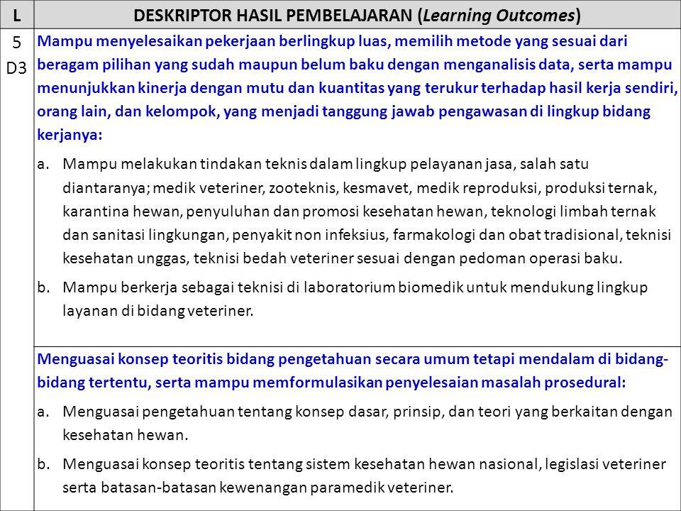 DESKRIPTOR HASIL PEMBELAJARAN (Learning Outcomes)