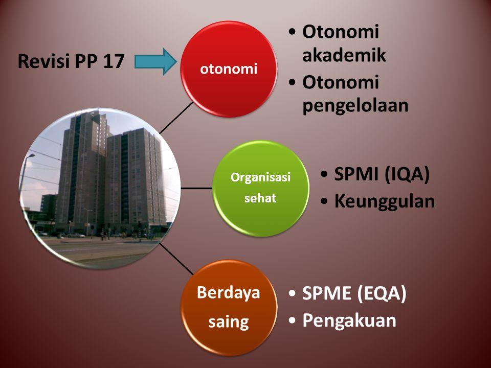 Revisi PP 17 Otonomi akademik Otonomi pengelolaan SPMI (IQA)