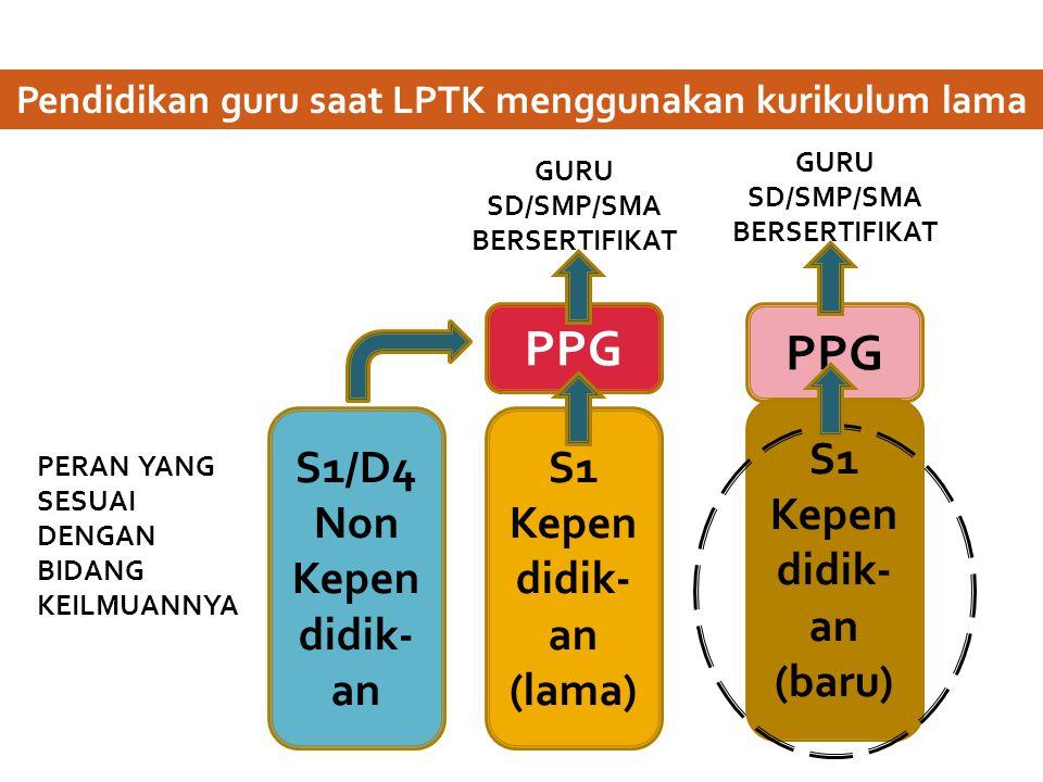 Pendidikan guru saat LPTK menggunakan kurikulum lama