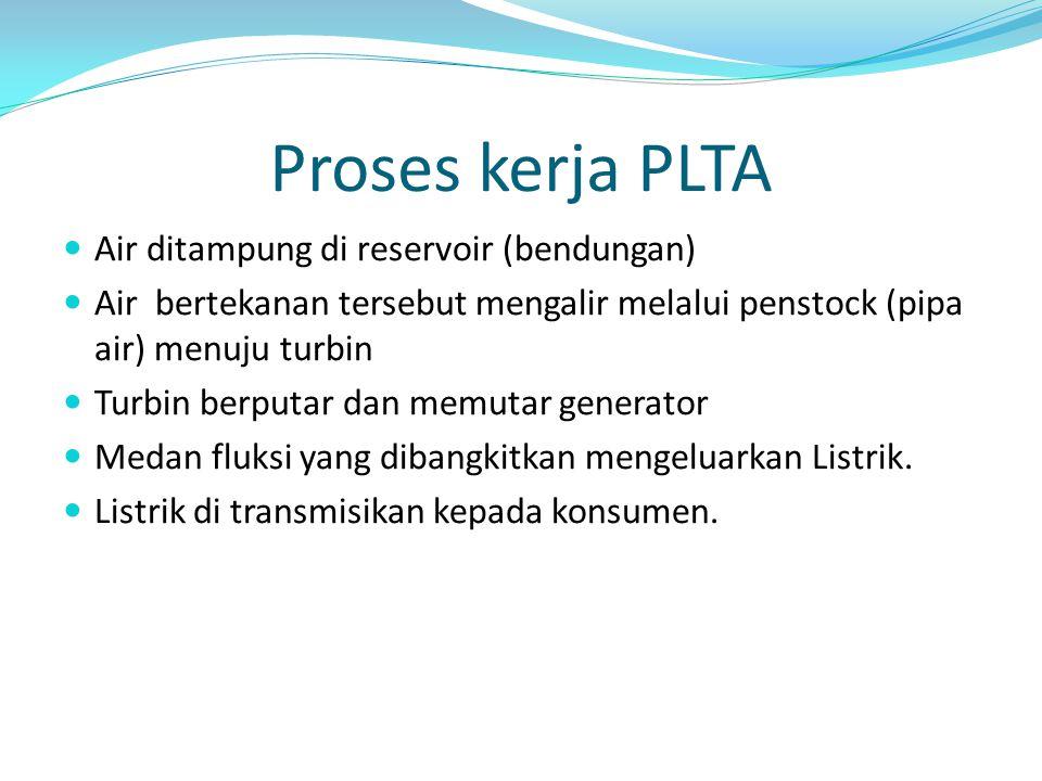 Proses kerja PLTA Air ditampung di reservoir (bendungan)