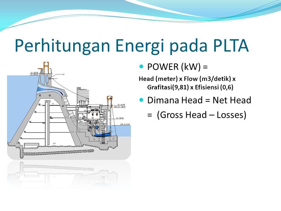 Perhitungan Energi pada PLTA
