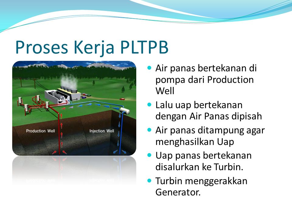 Proses Kerja PLTPB Air panas bertekanan di pompa dari Production Well