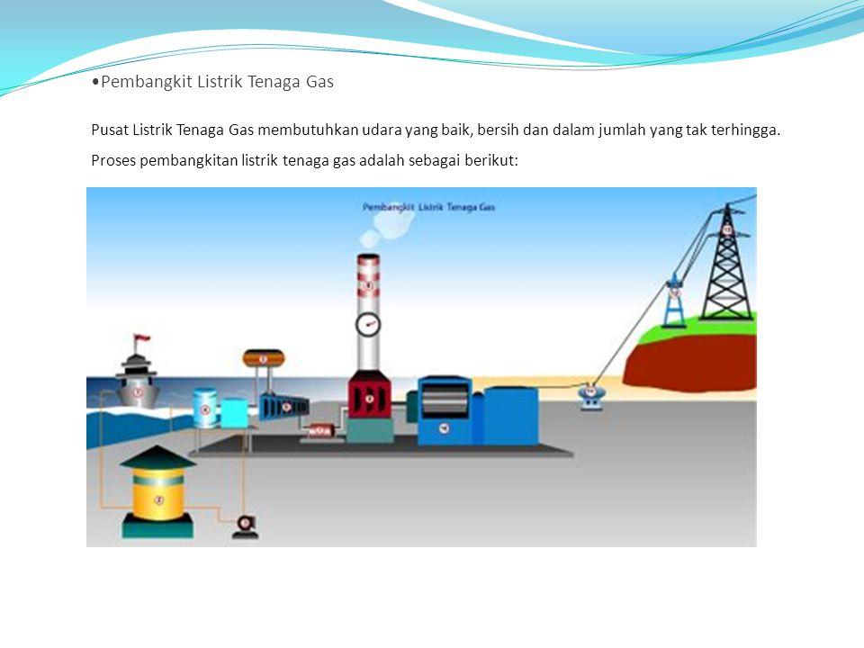 Pembangkit Listrik Tenaga Gas