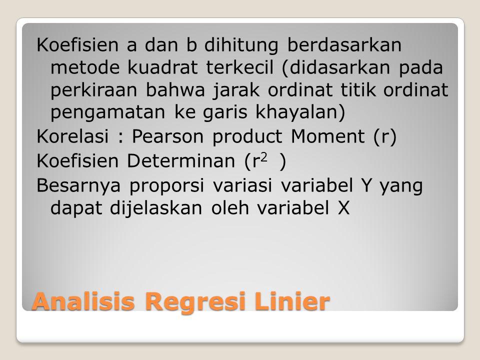 Analisis Regresi Linier