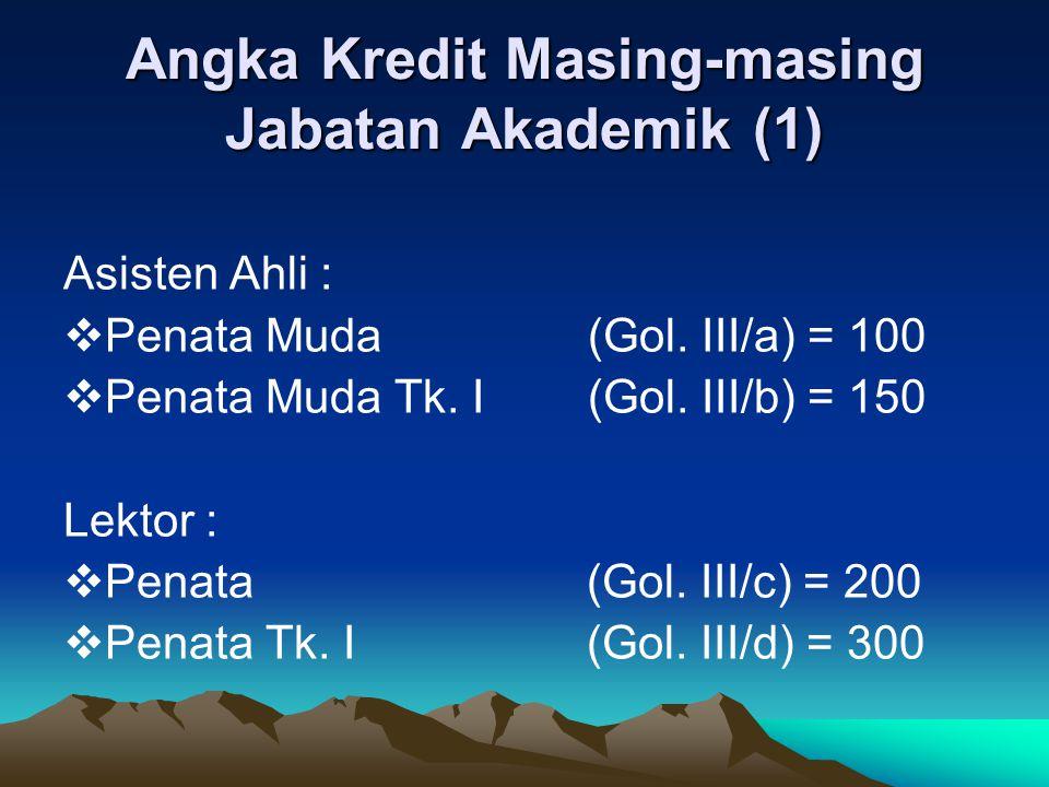 Angka Kredit Masing-masing Jabatan Akademik (1)