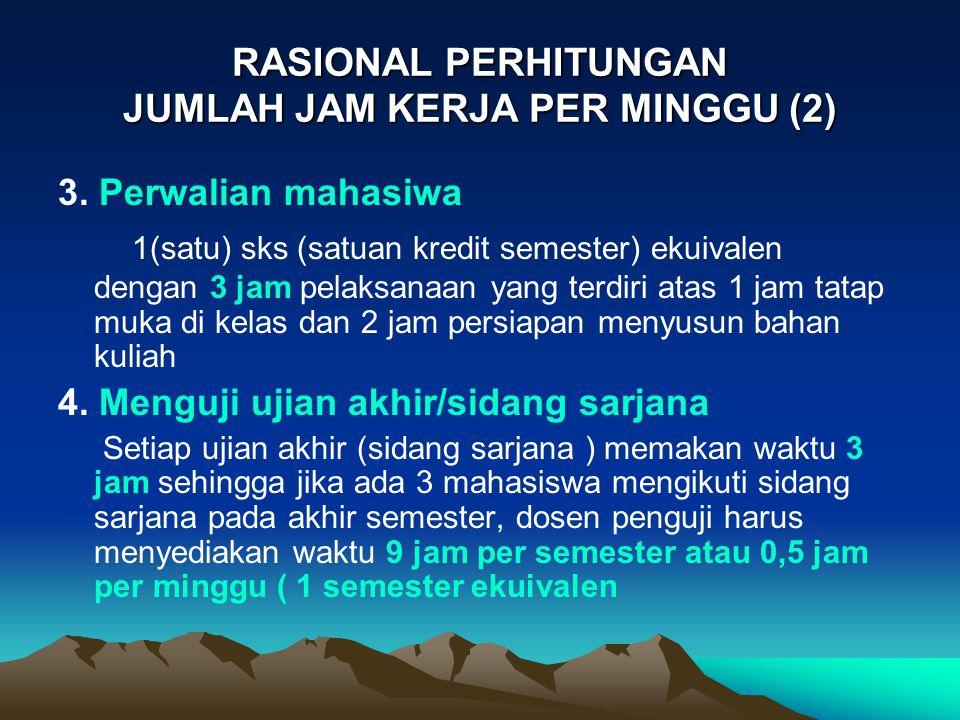 RASIONAL PERHITUNGAN JUMLAH JAM KERJA PER MINGGU (2)