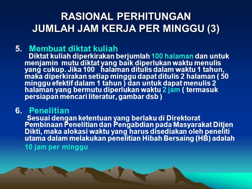 RASIONAL PERHITUNGAN JUMLAH JAM KERJA PER MINGGU (3)