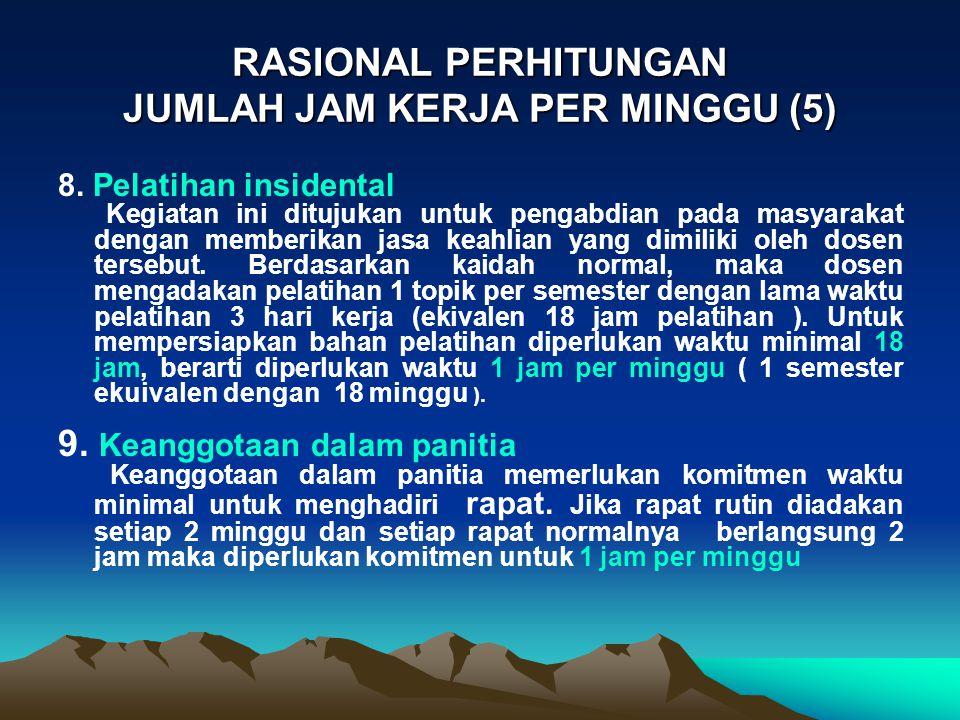 RASIONAL PERHITUNGAN JUMLAH JAM KERJA PER MINGGU (5)