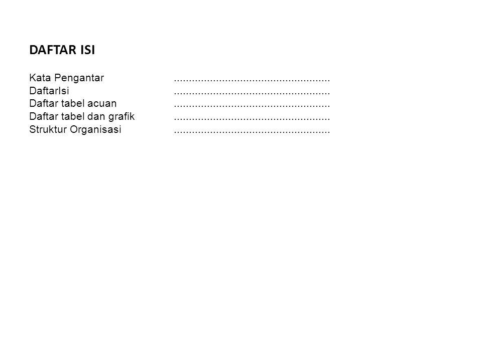DAFTAR ISI Kata Pengantar. DaftarIsi. Daftar tabel acuan
