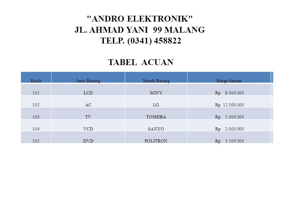 ANDRO ELEKTRONIK Jl. Ahmad Yani 99 Malang Telp