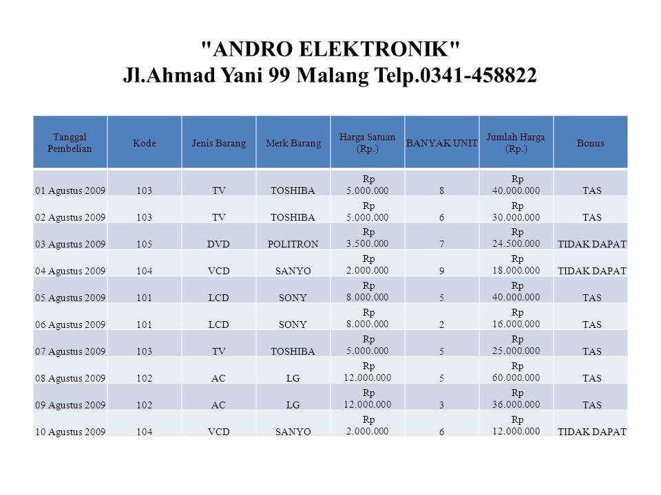 ANDRO ELEKTRONIK Jl.Ahmad Yani 99 Malang Telp.0341-458822