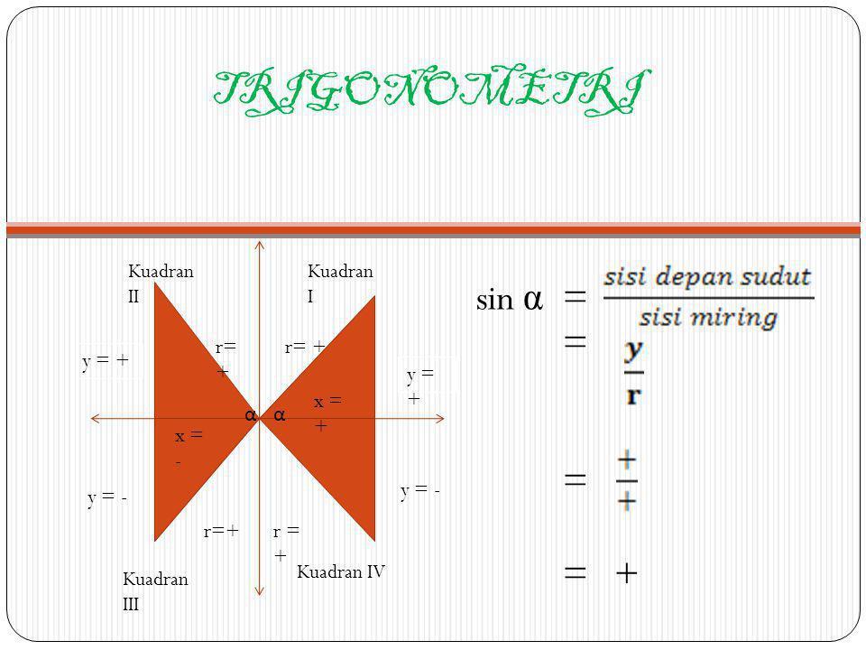 TRIGONOMETRI sin α = = = + y = + y = - r= + r=+ r = + α x = - x = +