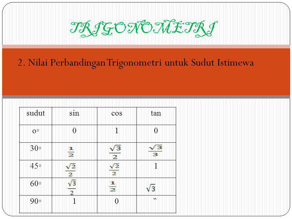 2. Nilai Perbandingan Trigonometri untuk Sudut Istimewa