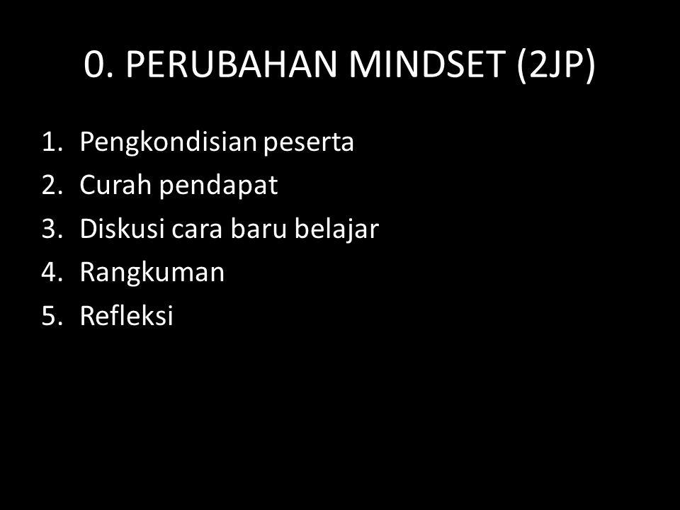 0. PERUBAHAN MINDSET (2JP)