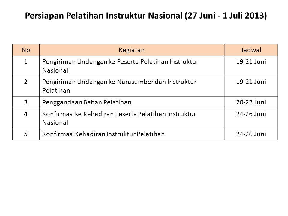 Persiapan Pelatihan Instruktur Nasional (27 Juni - 1 Juli 2013)