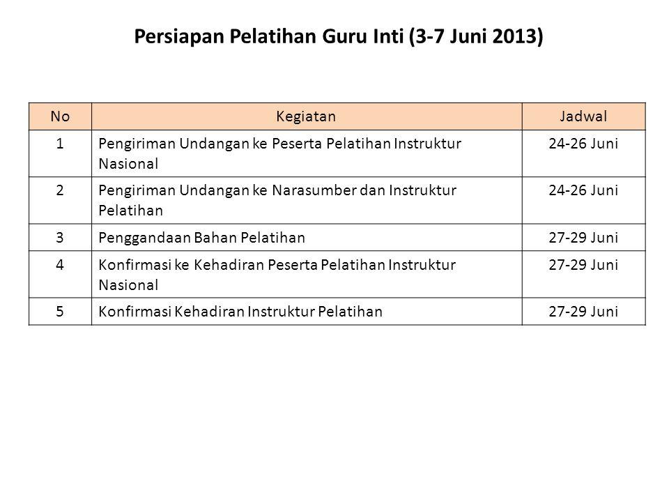 Persiapan Pelatihan Guru Inti (3-7 Juni 2013)