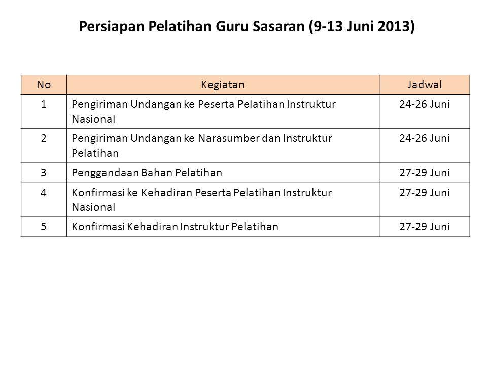 Persiapan Pelatihan Guru Sasaran (9-13 Juni 2013)
