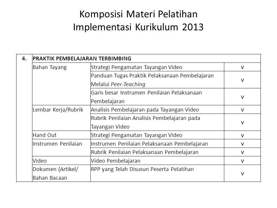 Komposisi Materi Pelatihan Implementasi Kurikulum 2013