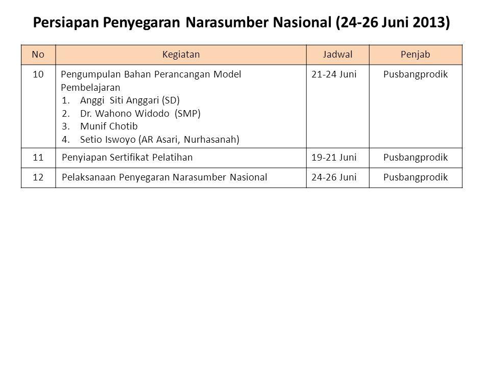 Persiapan Penyegaran Narasumber Nasional (24-26 Juni 2013)