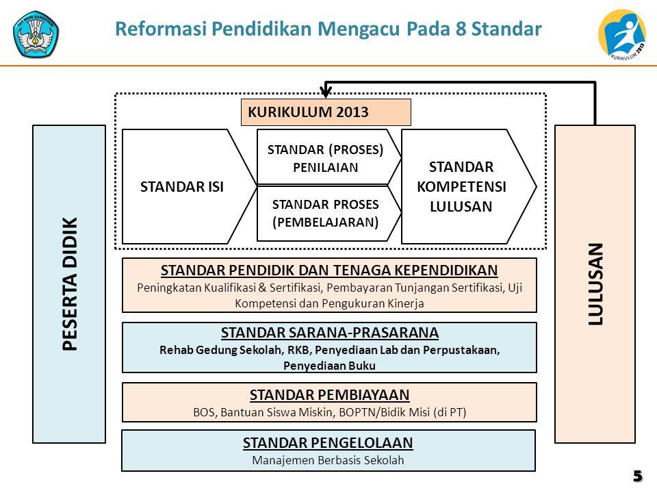 Reformasi Pendidikan Mengacu Pada 8 Standar PESERTA DIDIK LULUSAN