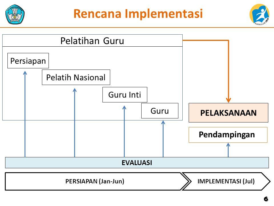 Rencana Implementasi Pelatihan Guru Persiapan Pelatih Nasional