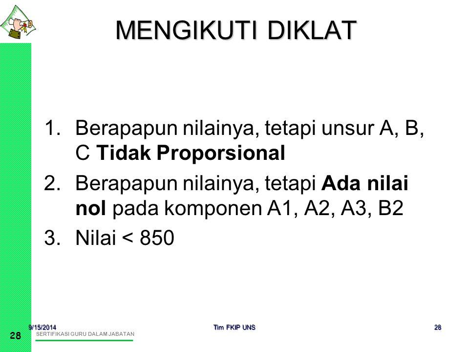 MENGIKUTI DIKLAT Berapapun nilainya, tetapi unsur A, B, C Tidak Proporsional. Berapapun nilainya, tetapi Ada nilai nol pada komponen A1, A2, A3, B2.