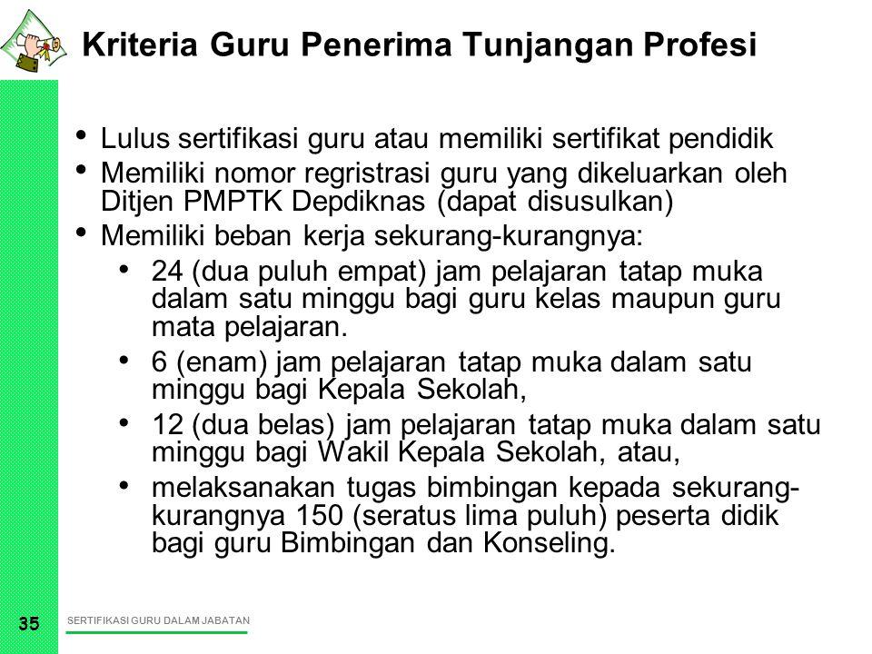 Kriteria Guru Penerima Tunjangan Profesi