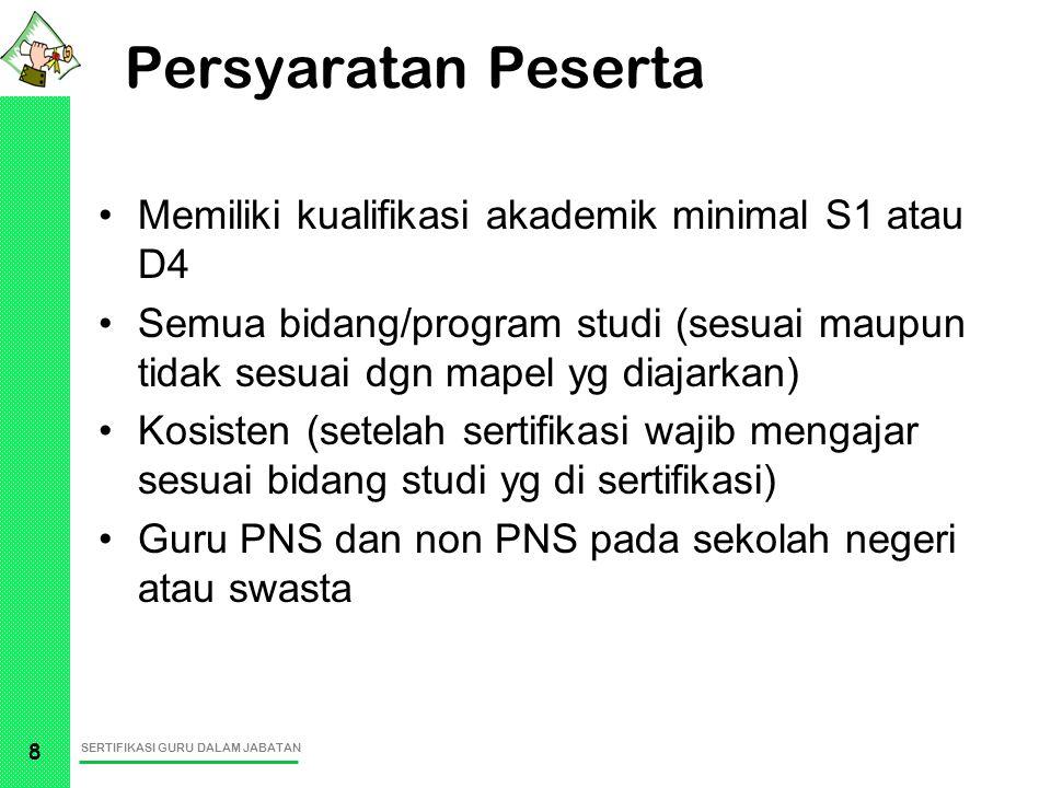 Persyaratan Peserta Memiliki kualifikasi akademik minimal S1 atau D4
