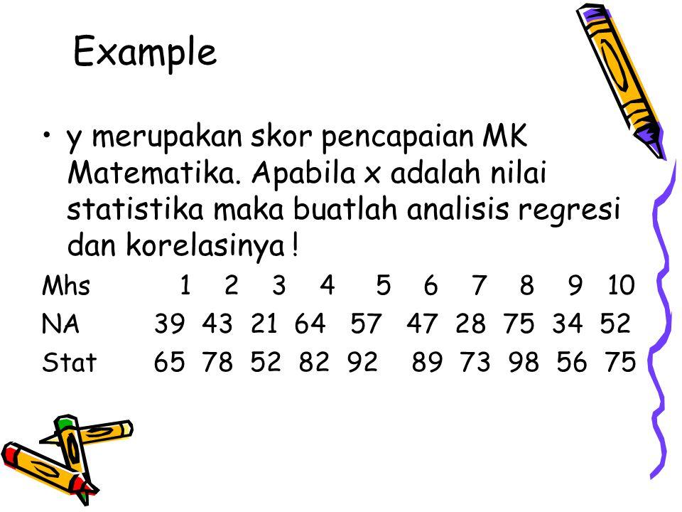 Example y merupakan skor pencapaian MK Matematika. Apabila x adalah nilai statistika maka buatlah analisis regresi dan korelasinya !