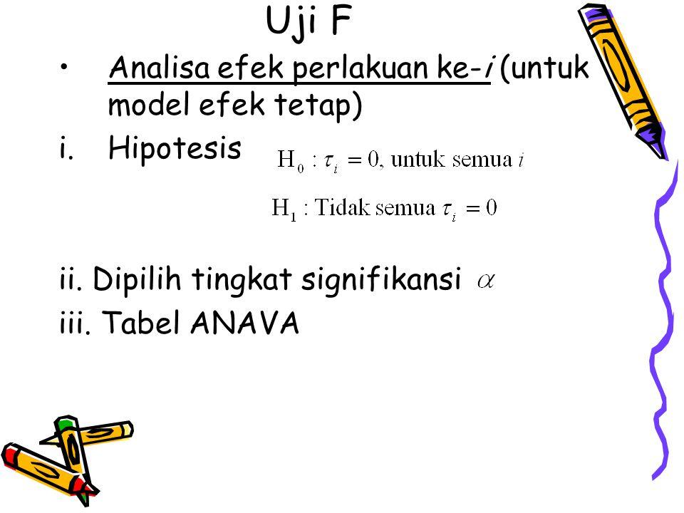 Uji F Analisa efek perlakuan ke-i (untuk model efek tetap) Hipotesis