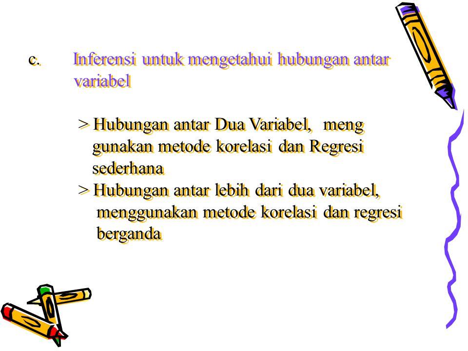 c. Inferensi untuk mengetahui hubungan antar variabel > Hubungan antar Dua Variabel, meng gunakan metode korelasi dan Regresi sederhana > Hubungan antar lebih dari dua variabel, menggunakan metode korelasi dan regresi berganda