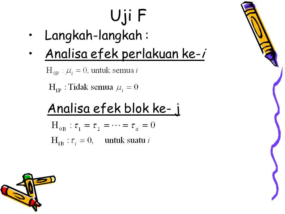 Uji F Langkah-langkah : Analisa efek perlakuan ke-i