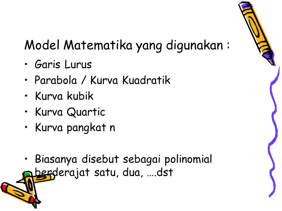 Model Matematika yang digunakan :