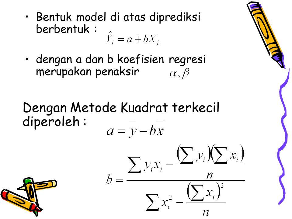 Dengan Metode Kuadrat terkecil diperoleh :