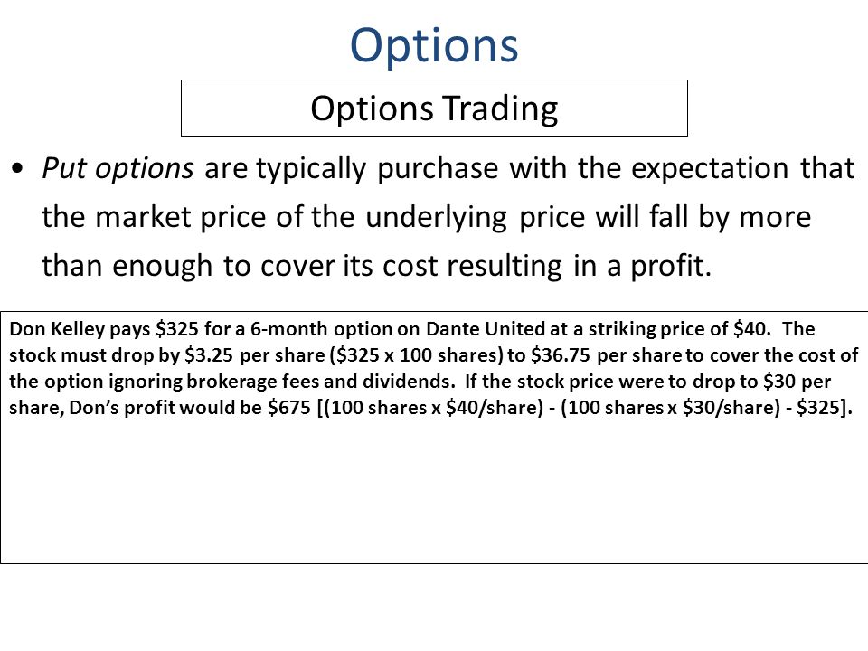 Options Options Trading