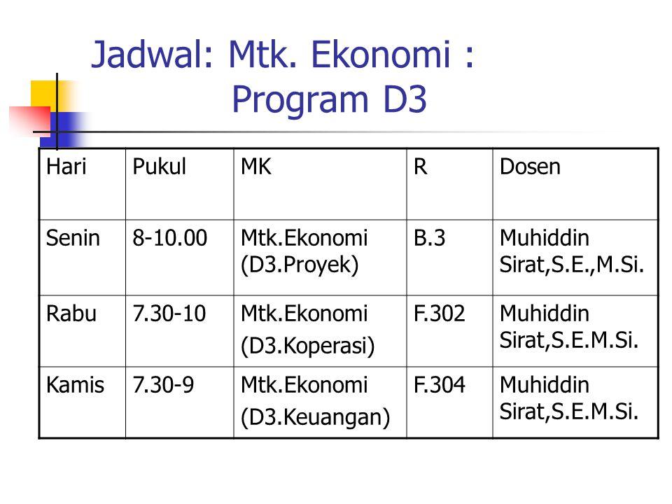 Jadwal: Mtk. Ekonomi : Program D3