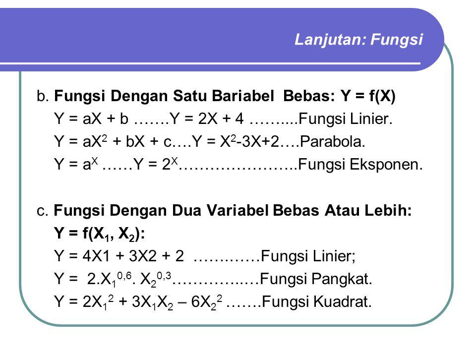 Lanjutan: Fungsi b. Fungsi Dengan Satu Bariabel Bebas: Y = f(X) Y = aX + b …….Y = 2X + 4 ……....Fungsi Linier.