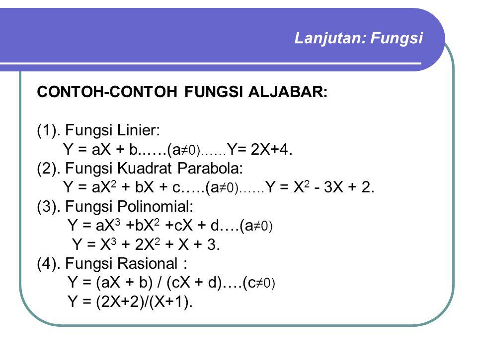 Lanjutan: Fungsi CONTOH-CONTOH FUNGSI ALJABAR: (1). Fungsi Linier: Y = aX + b..….(a≠0)……Y= 2X+4. (2). Fungsi Kuadrat Parabola: