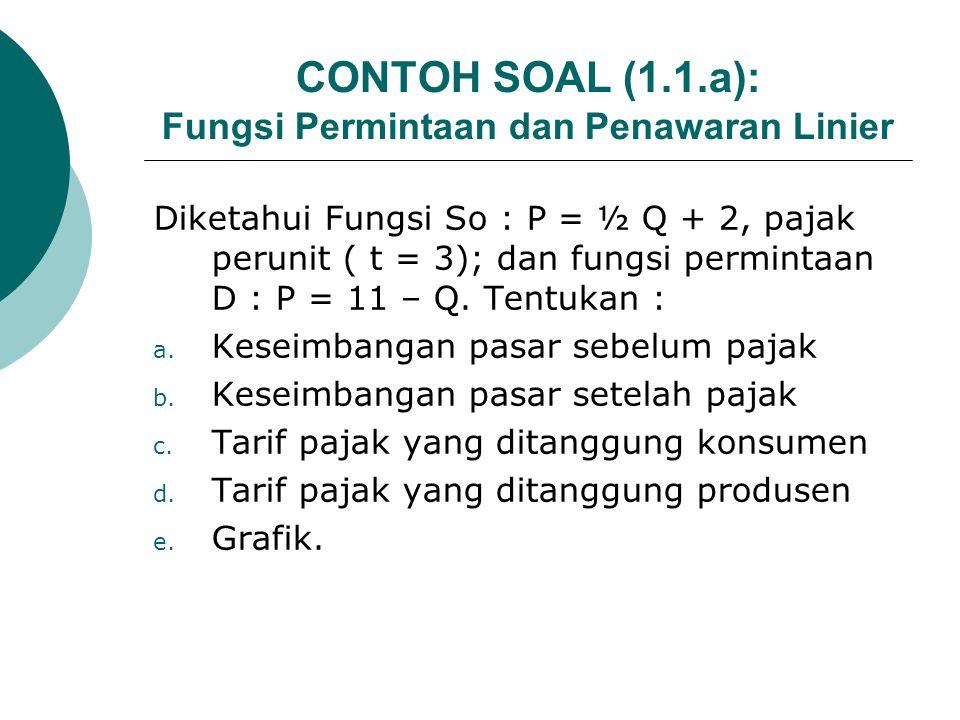 CONTOH SOAL (1.1.a): Fungsi Permintaan dan Penawaran Linier