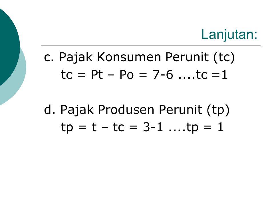 Lanjutan: c. Pajak Konsumen Perunit (tc) tc = Pt – Po = 7-6 ....tc =1