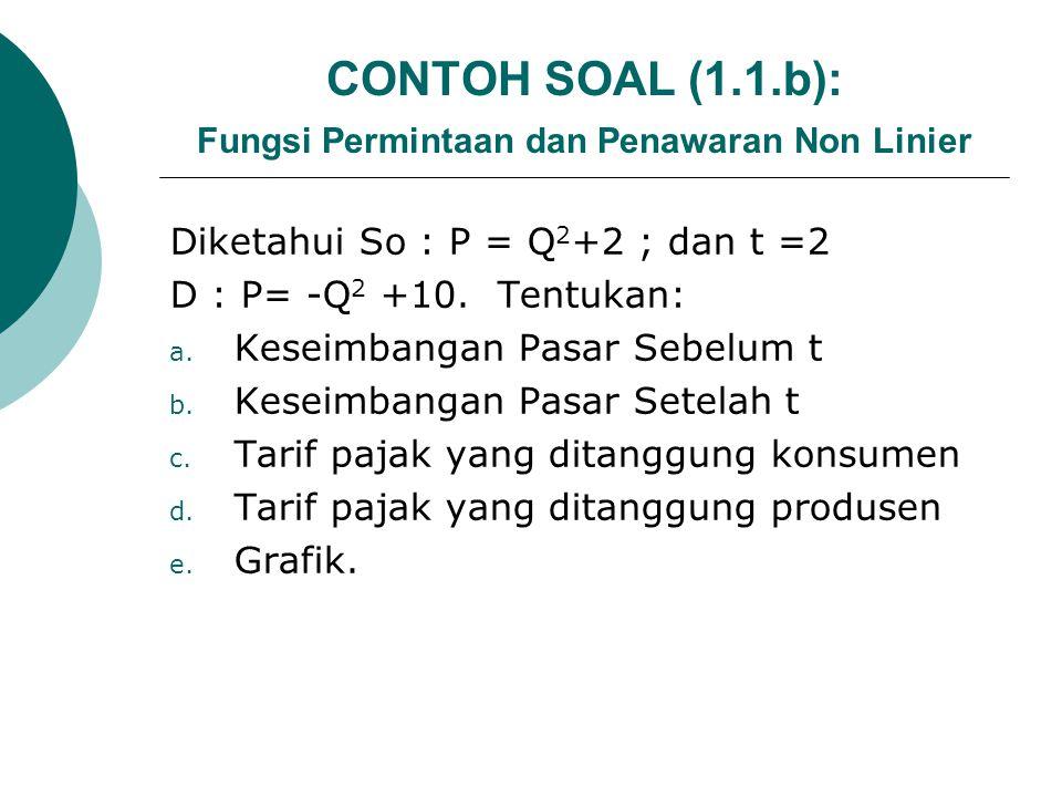 CONTOH SOAL (1.1.b): Fungsi Permintaan dan Penawaran Non Linier