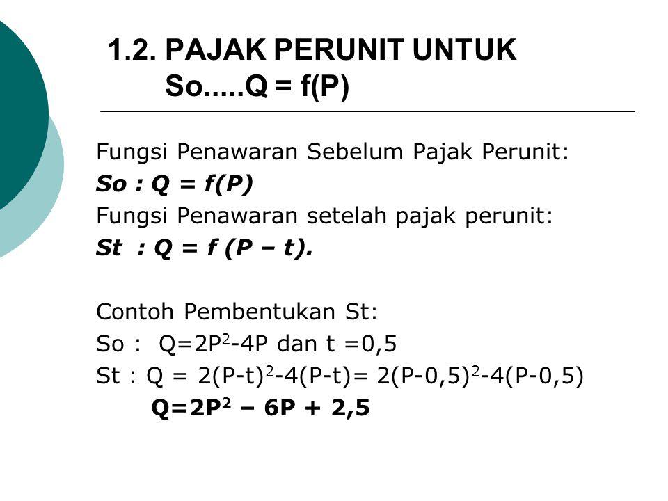 1.2. PAJAK PERUNIT UNTUK So.....Q = f(P)