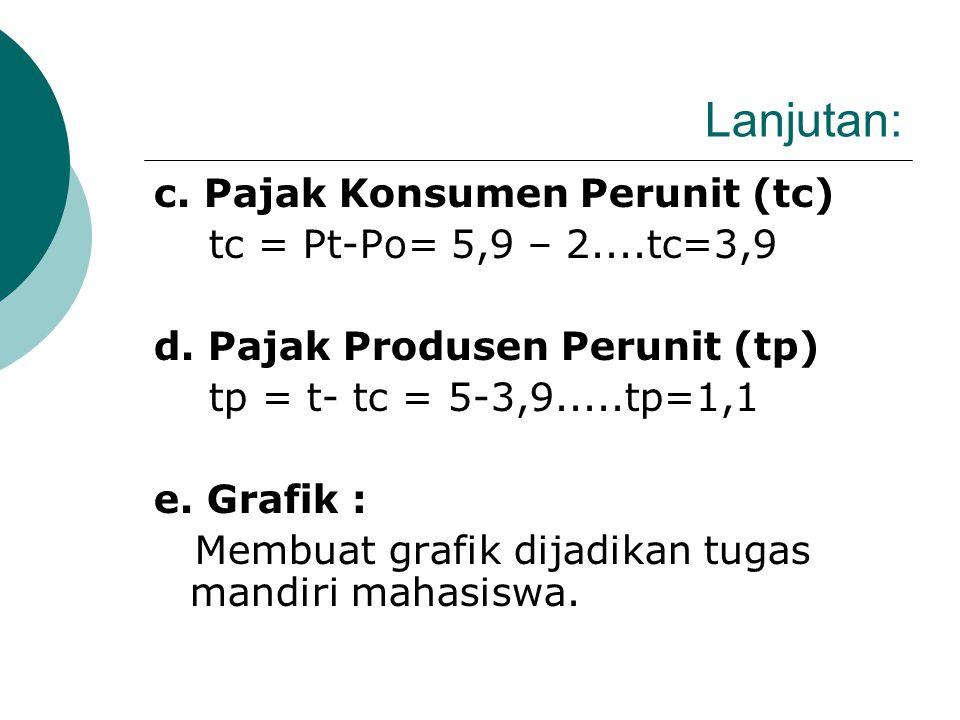 Lanjutan: c. Pajak Konsumen Perunit (tc) tc = Pt-Po= 5,9 – 2....tc=3,9