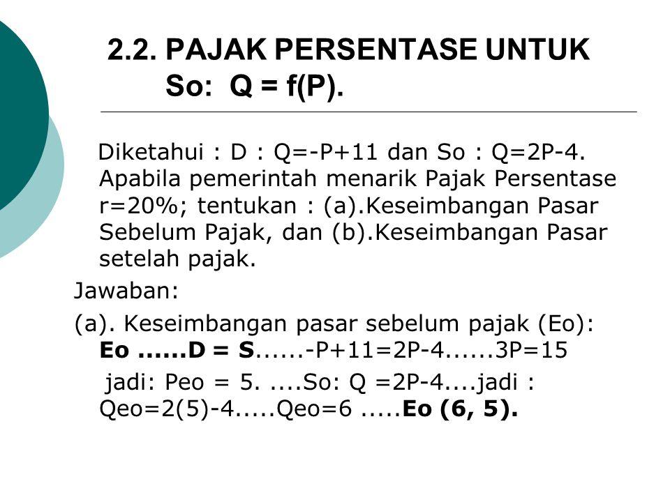 2.2. PAJAK PERSENTASE UNTUK So: Q = f(P).