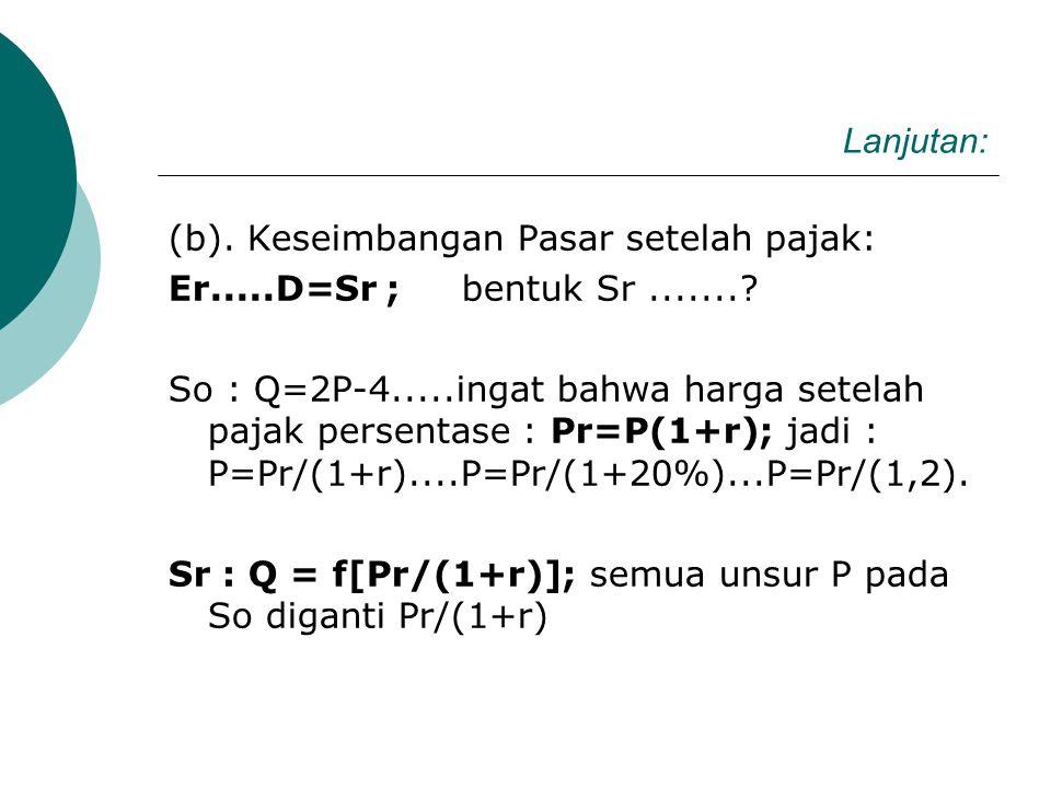 Lanjutan: (b). Keseimbangan Pasar setelah pajak: Er.....D=Sr ; bentuk Sr .......