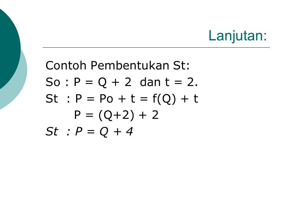 Lanjutan: Contoh Pembentukan St: So : P = Q + 2 dan t = 2.